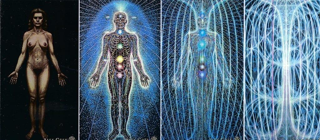 Fysiek, Etherische, Astraal en Mentaal