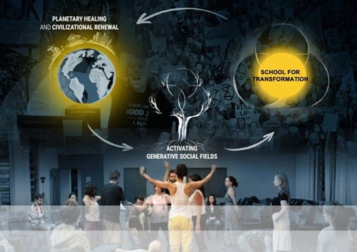 School voor transformatie - Activerende generatieve sociale velden - visueel door Olaf Baldini